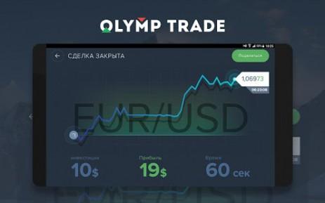 OlympTrade 1.4: скачать на телефон приложение для заработка на бинарных опционах