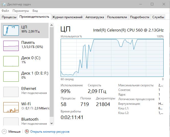 слабый процессор