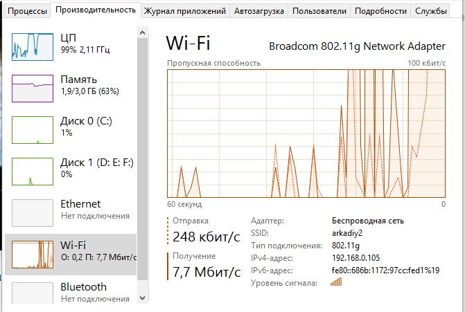 скорость интернета через wi-fi
